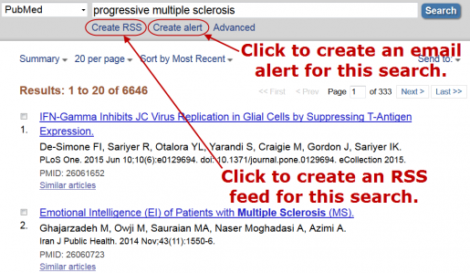 "PubMed ""Create RSS"" and ""Create alert"" linnks"