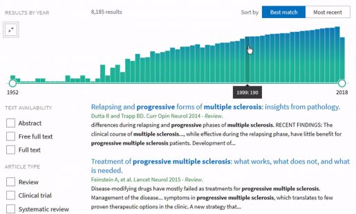 PubMed 2.0 Year View